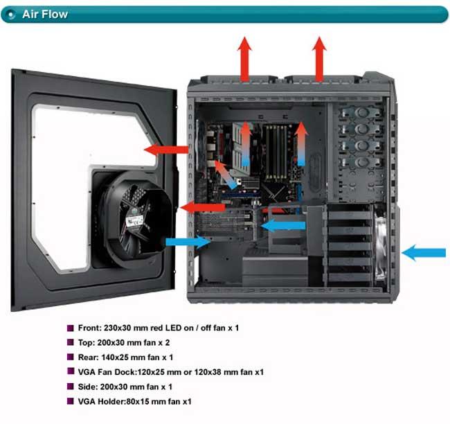 ventilador PC